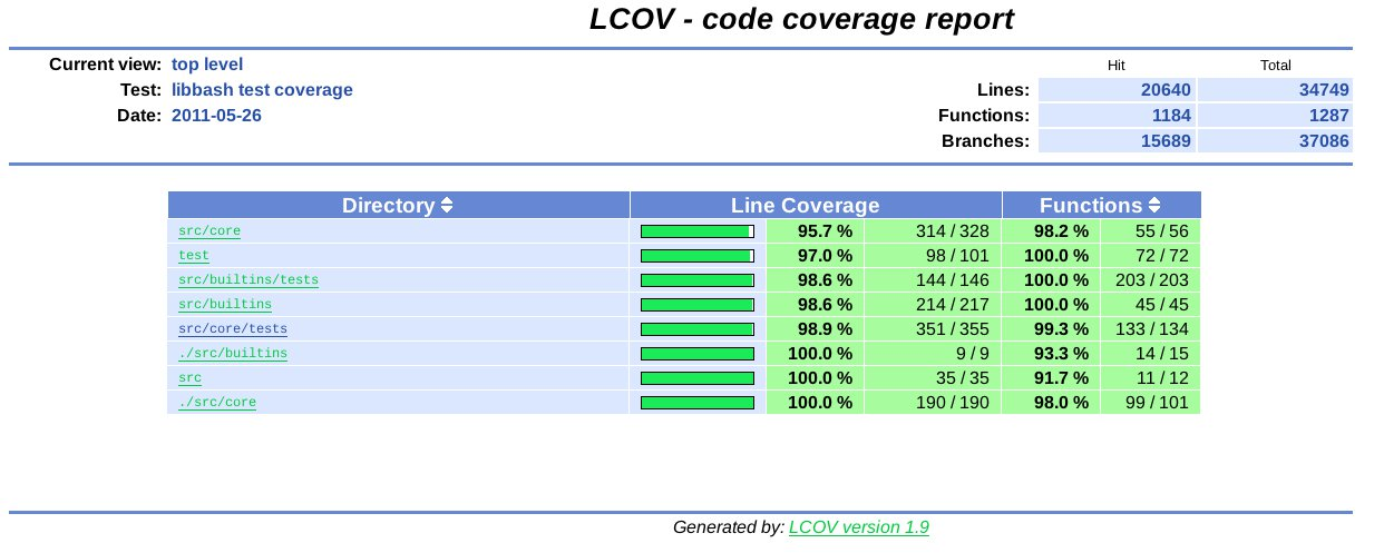 Use gcov and lcov to know your test coverage | Another Gentoo Dev